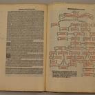 Luca Pacioli. Summa de Arithmetica.Geometria, Proportioni et Proportionalità