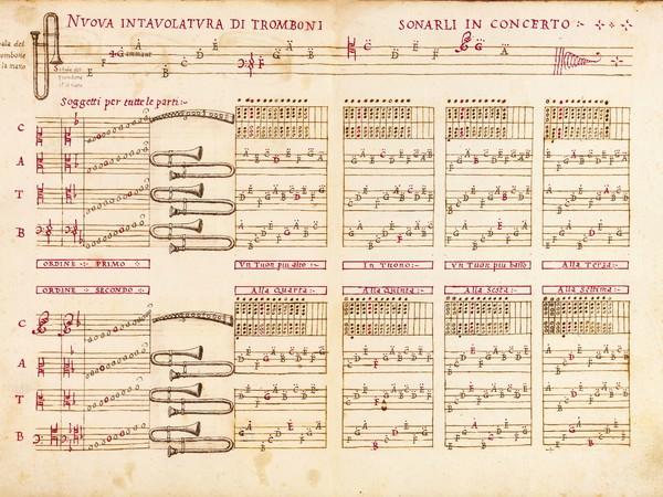Aurelio Virginiliano, Il Dolcimelo